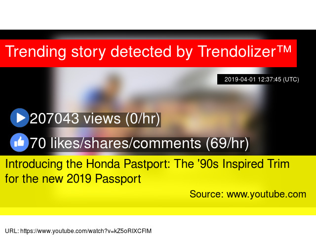 Introducing The Honda Pastport The 90s Inspired Trim For The New