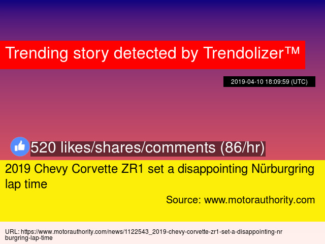 2019 Chevy Corvette ZR1 set a disappointing Nü